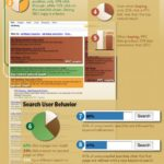 The Benefits of SEO in 2012