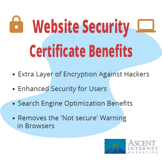 website security certificate benefits