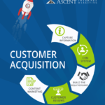 The 5 Rules of Customer Acquisition